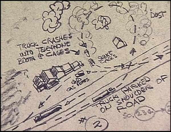 duel - 1971 Spielberg